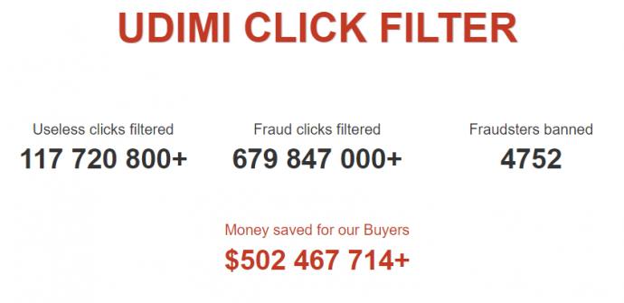 Click filter that is #1 on the market